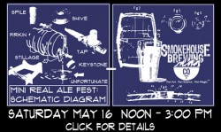 Annual Mini Real Ale Festival